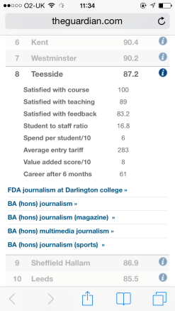 LEAGUE TABLES: Our core course is Multimedia Journalism with two new programmes this year